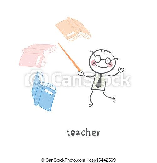 老師 - csp15442569