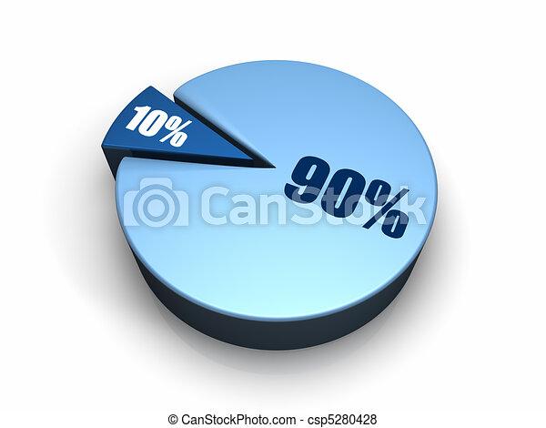 蓝色, 10, 百分之, -, 馅饼图表, 90 - csp5280428