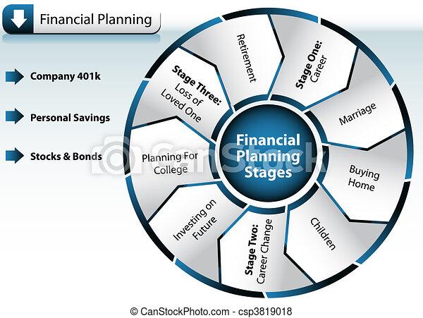 計画, 財政の図表 - csp3819018