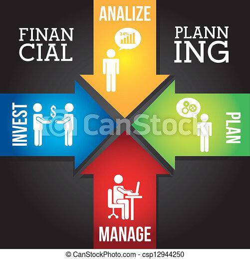 計画, 財政 - csp12944250