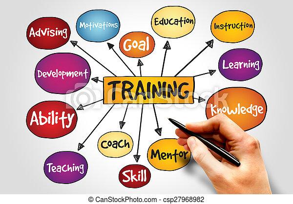訓練 - csp27968982