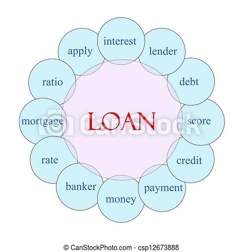 貸款, 概念, 詞, 圓 - csp12673888
