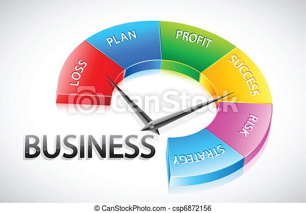速度計, ビジネス - csp6872156