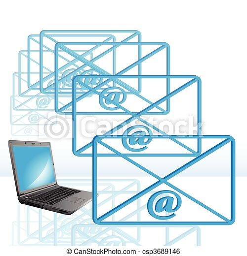 電子メール - csp3689146