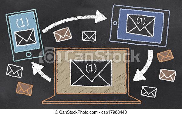 電子メール, 黒板 - csp17988440