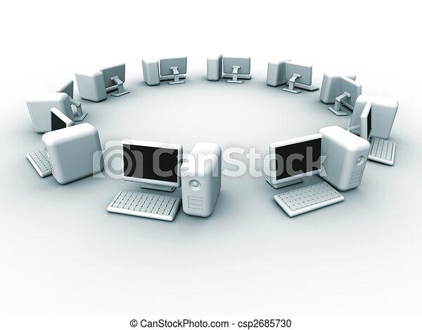電腦網路 - csp2685730