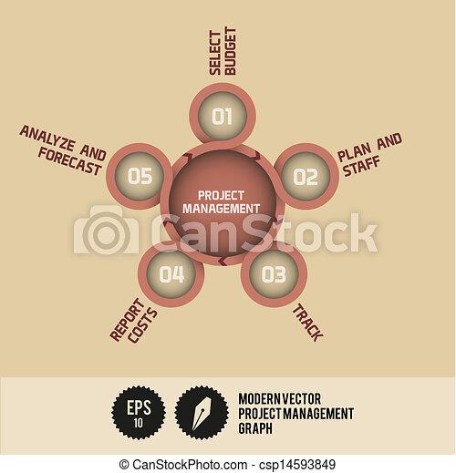 項目管理, 矢量, 現代, 圖表 - csp14593849