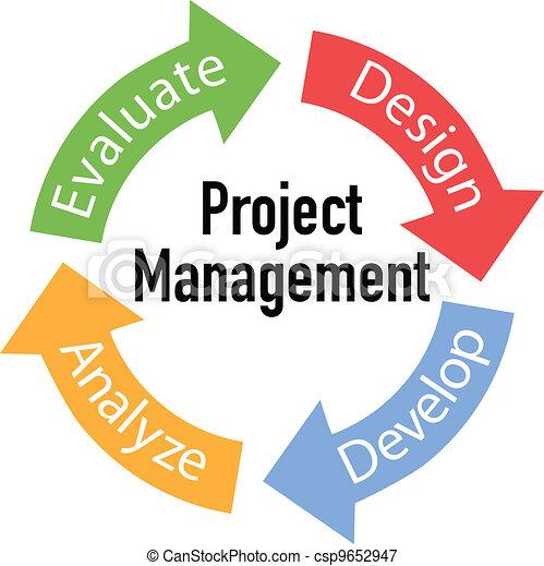 項目管理, 箭, 事務, 週期 - csp9652947