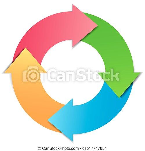 項目, 圖形, 管理, 事務, 週期 - csp17747854