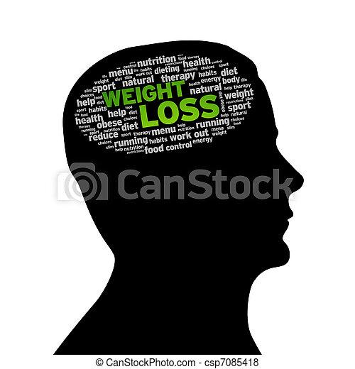 黑色半面畫像, 頭, -, 重量損失 - csp7085418