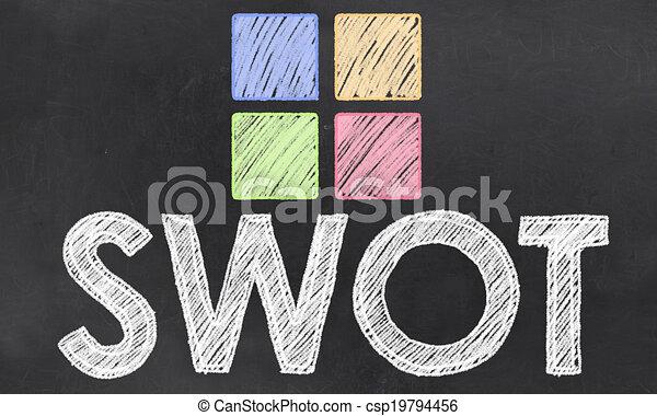 黒板, swot - csp19794456