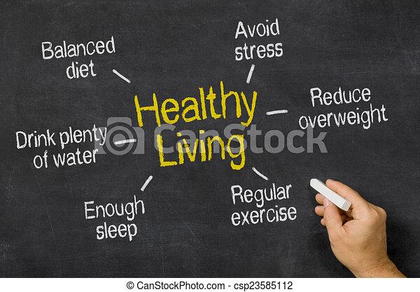 건강한 생존 - csp23585112