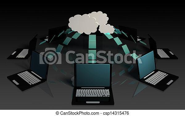 구름, 컴퓨팅 - csp14315476