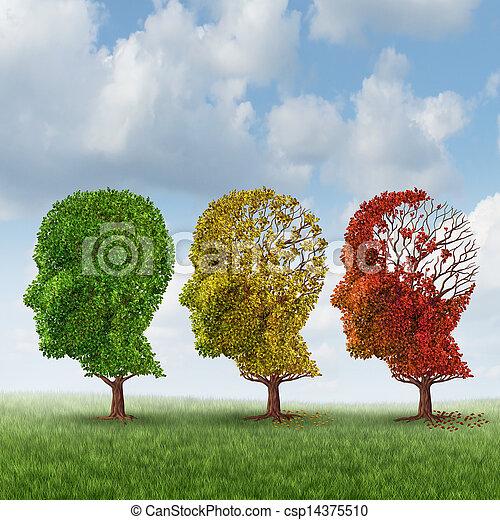 뇌, 나이 먹음 - csp14375510