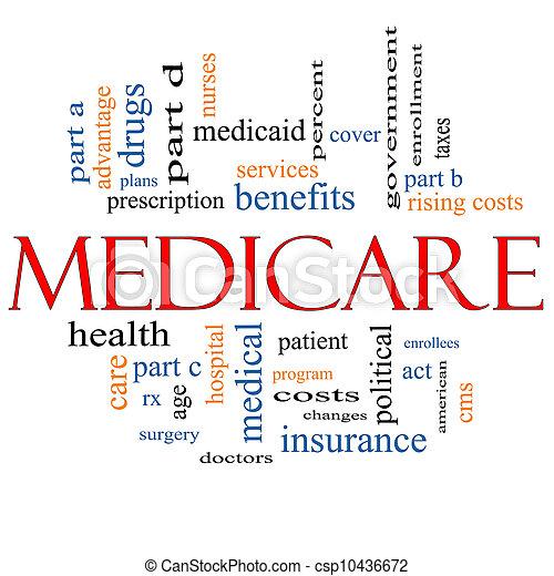 의료 보장 제도, 개념, 낱말, 구름 - csp10436672