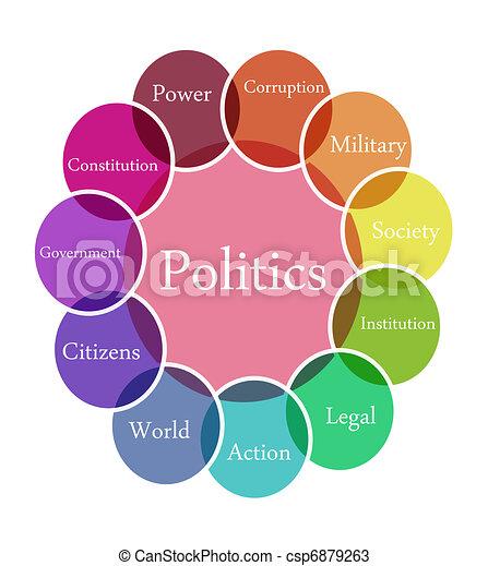 정치, 삽화 - csp6879263