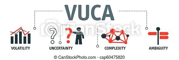 -, complexité, mots, bannière, incertitude, volatility, ambiguïté, vuca - csp60475820