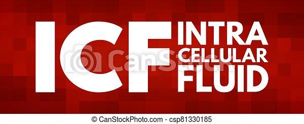 -, conceito, acrônimo, icf, fluido, médico, intracellular - csp81330185