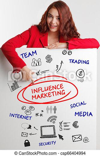 """Negocios, tecnología, Internet y el concepto de red. Un joven hombre de negocios muestra la palabra """"Mercadeo de Influencia - csp66404994"""