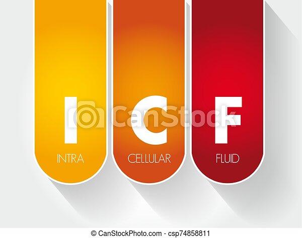 -, intracellular, acrônimo, icf, fluido - csp74858811