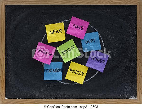 -, negativo, emoções, sentimentos, mau, frustração - csp2113603
