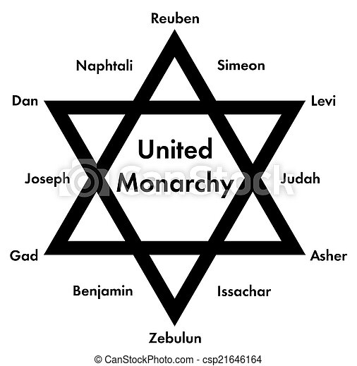 12 Tribes Of Israel With Names Stock Image Search Photos And Photo