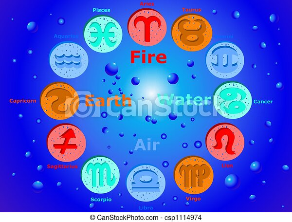 Credit score The Of Elements Are Signs What The Zodiac Ariel Purchasing any