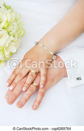 2 hands - csp6269764