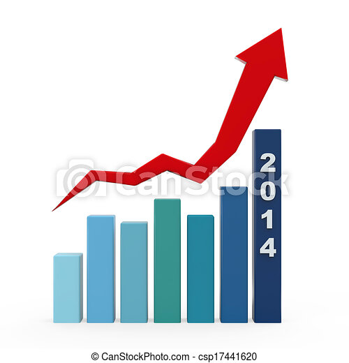 2014 Growth Charts - csp17441620