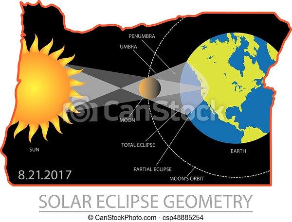 2017 Solar Eclipse Geometry Across Oregon Cities Map Illustration - csp48885254