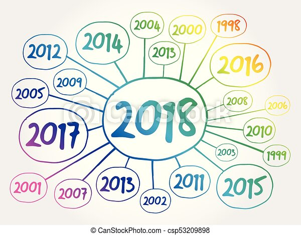 2018 happy new year and previous years mind map flowchart, holiday ...