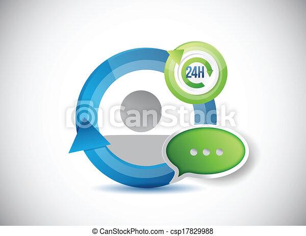 24 hour service illustration design - csp17829988