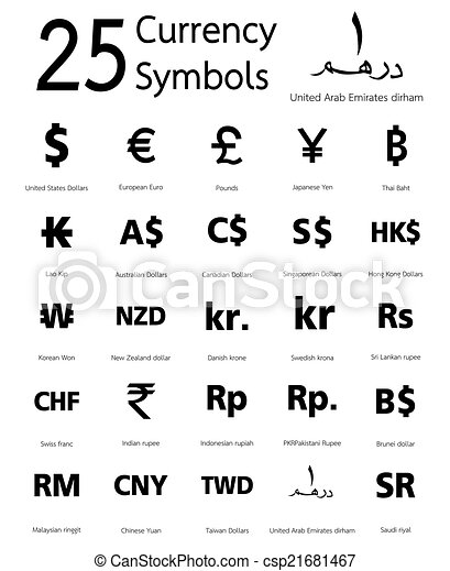 25 Currency Symbols Countries And Their Name Around The World