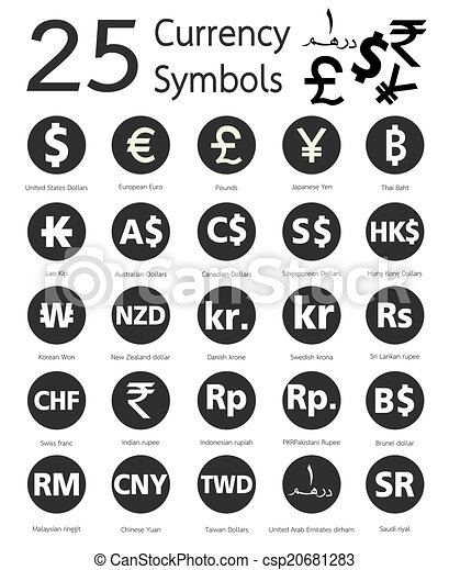 25 currency symbols, countries and their name around the world - csp20681283