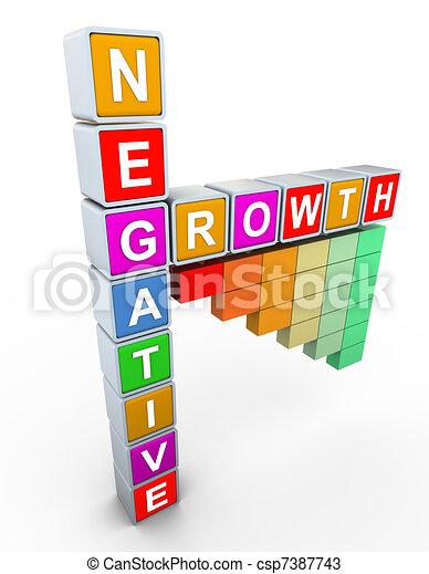 3d buzzword text negative growth - csp7387743