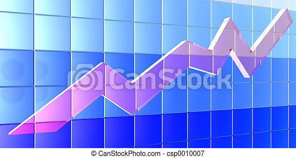 3D Chart - angle - csp0010007