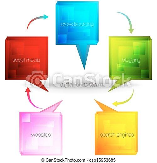3D Digital Ecosystem - csp15953685
