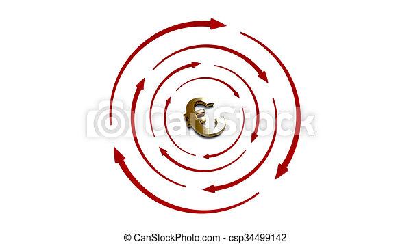 Target euro азы форекса
