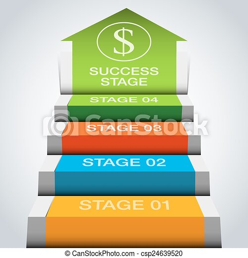 3d Growth Stage Chart - csp24639520