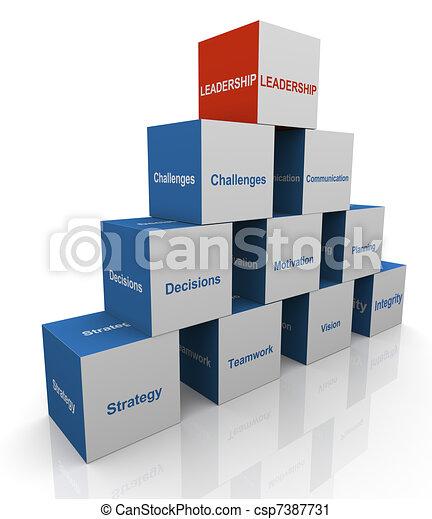 3d leadership pyramid - csp7387731