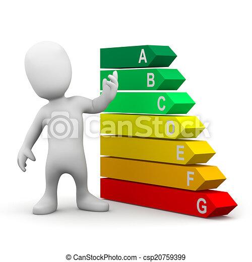 3d Little man checks his energy usage - csp20759399