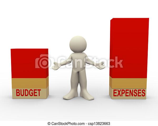 3d man budget expenses comparison - csp13823663