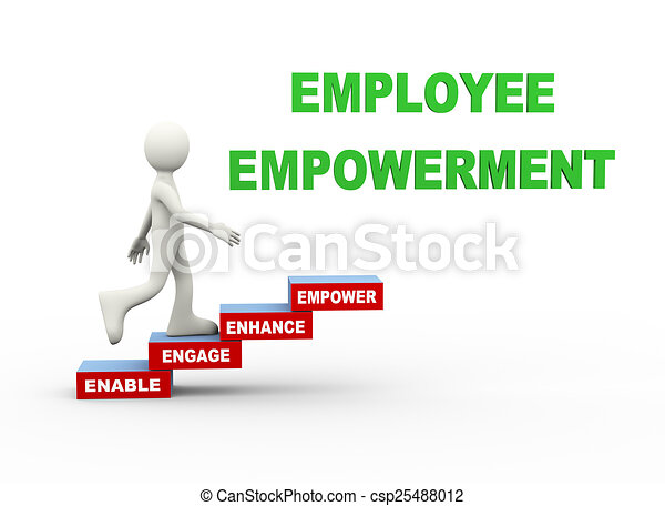 discuss employee empowerment what do you see as the most important barriers to employee empowerment