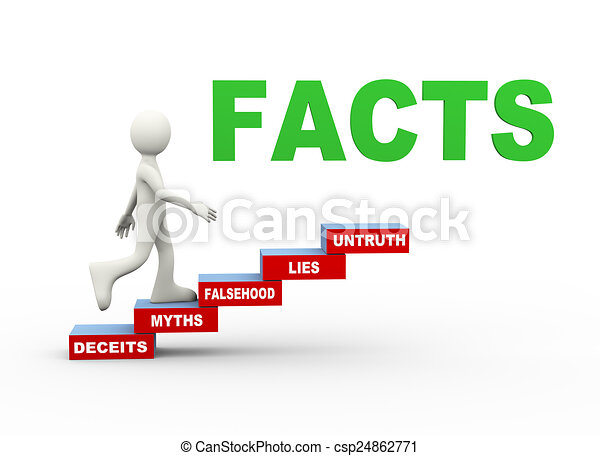 3d man facts myths word steps - csp24862771