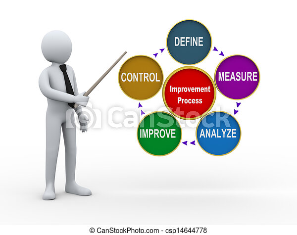 3d man improvement process presentation - csp14644778