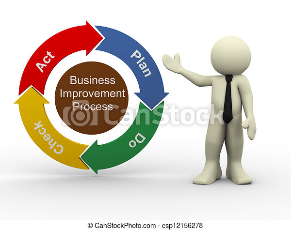 3d man with business improvement pl - csp12156278