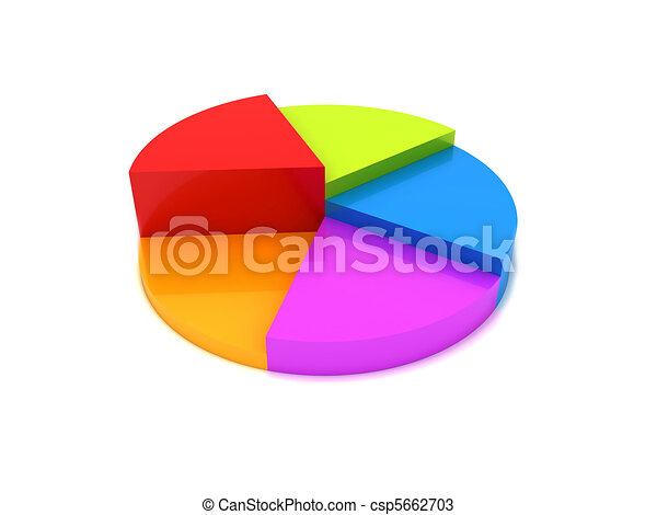3d Pie Chart 3d Rendering Of A Colorful Pie Chart Graphic