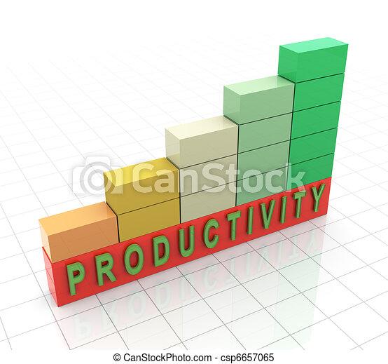 3d productivity propgress bars - csp6657065
