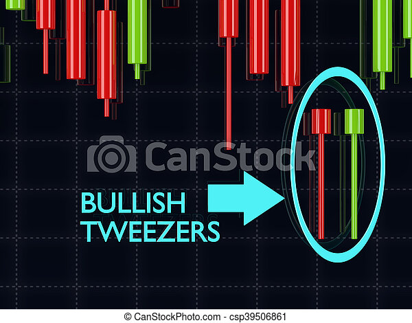 Forex mystery candlestick pattern free download