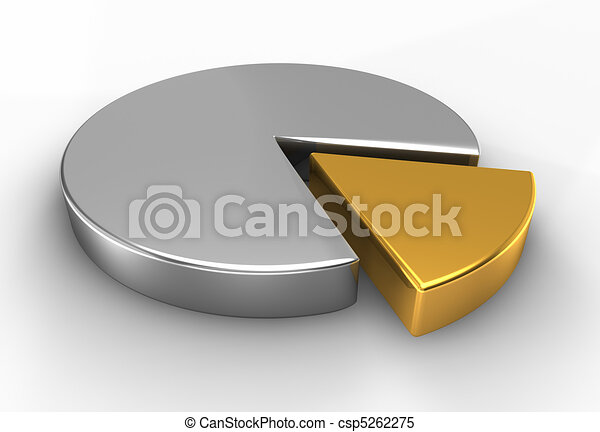 3d Silver Pie Chart 3d Pie Silver Chart With One Piece Of Gold